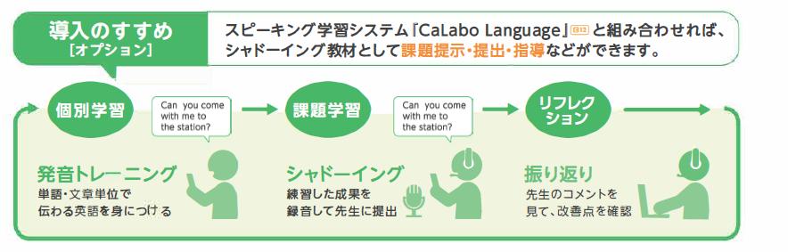 導入のすすめ(オプション)スピーキング学修システム「CaLabo Language」と組み合わせれば、シャドーイング教材として課題提示・提出・指導などができます。 個別学習 発音トレーニング 単語・文章単位で伝わる英語を身につける シャドーイング 練習した成果を録音して先生に提出 振り返り 先生のコメントを見て、改善点を確認