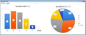 グラフ表示やCSV形式でのエクスポートにより 集計データの利活用を促進します!