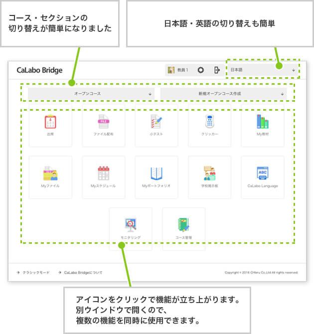 コース·セクションの切り替えが簡単になりました日本語·英語の切り替えも簡単 アイコンをクリックで機能が立ち上がります。 別ウインドウで開くので複数の機能を同時に使用できます。