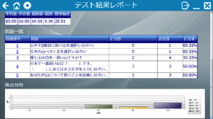 CaLabo テスト結果レポート表示画面イメージ