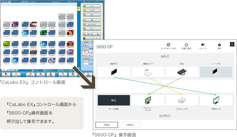 『CaLabo EX』コントロール画面から『S600-OP』操作画面を呼び出して操作できます。