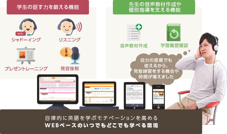 自律的に英語を学ぶモチベーションを高めるWEBベースのいつでもどこでも学べる環境