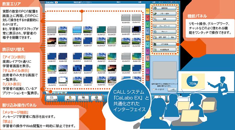 CALLシステム:コンピュータを利用した外国語学習システム