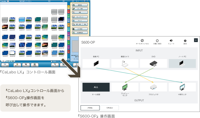 『CaLabo LX』コントロール画面から『S600-OP』操作画面を呼び出して操作できます。