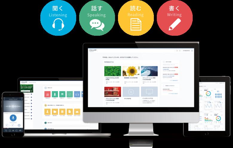 CaLabo® MX 英語4技能学習に特化したクラウド型のMALLシステムです。