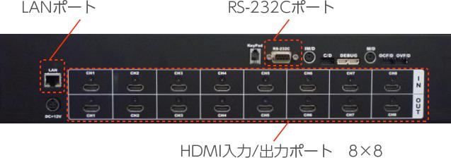4K対応 HDMIマトリクス スイッチャー 背面