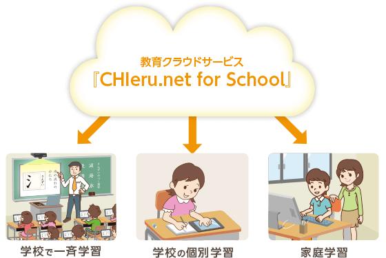 チエルの教育クラウド「CHIeru.net for School」で提供する教材です。Webブラウザで、いつでも、どこでも利用可能です。授業と家庭学習をつないで使うこともできます。
