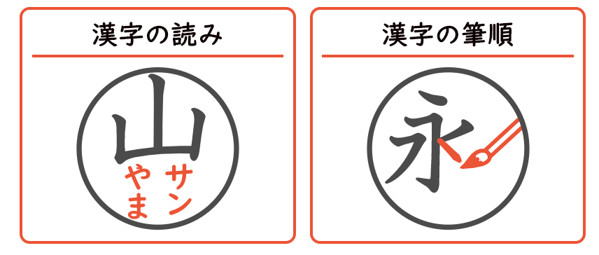 「読み」「筆順」ともに、「検定モード」に加えて、練習のための「覚えるモード」があります。