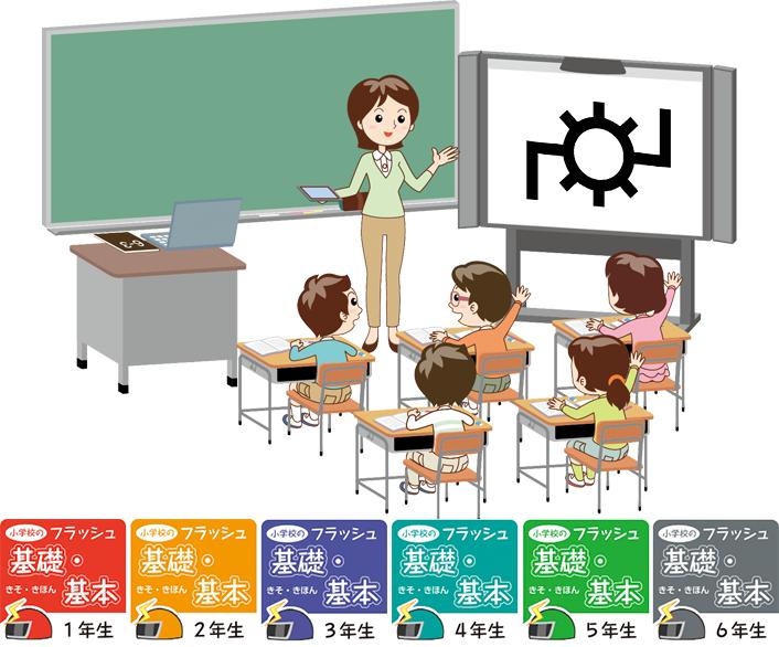 一斉授業で基礎・基本の知識を習得するための、フラッシュ型教材
