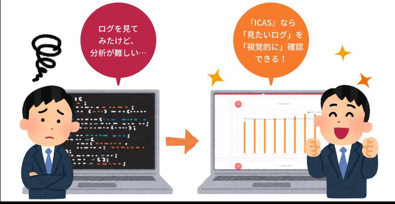 教育データの活用を効率的に支援