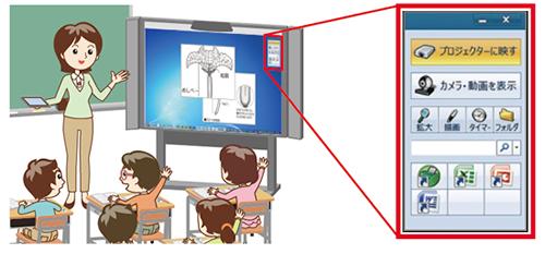 School Dock《スクールドッグ》が普通教室のICT活用をワンクリック支援