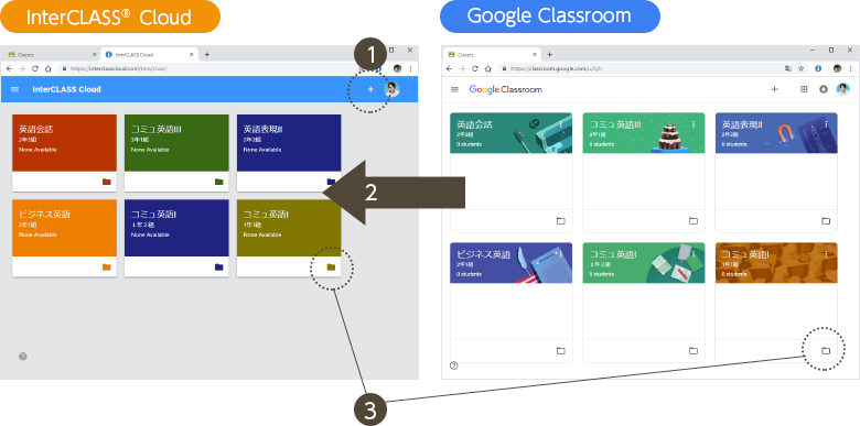Google Classroomとシームレスに連携