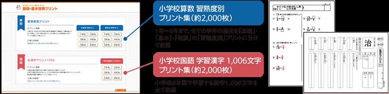 小学校算数・国語(漢字)のプリント教材あわせて約4,000枚を収録。習熟度別、2ステップ式で基礎・基本の習熟を実現します。