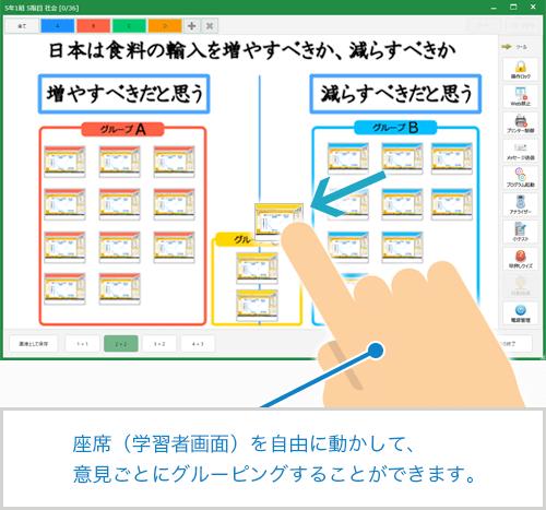 座席(学習者画面)を自由に動かして、意見ごとにグルーピングすることができます。