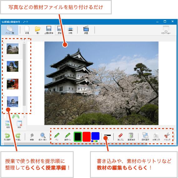 写真などの教材ファイルを貼り付けるだけ 授業で使う教材を提示順に整理してらくらく授業準備! 書き込みや、素材のキリトリなど教材の編集もらくらく!