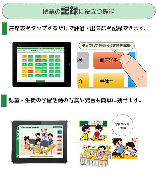 授業の記録に役立つ機能 座席表をタップするだけで評価・出欠席を記録できます。 児童・生徒の学習活動の写真や発言も簡単に残せます。