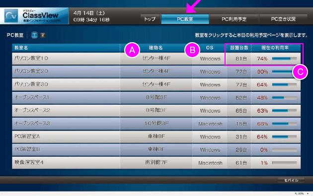 建物名・階数・OS・台数・現在の利用率 表示画面イメージ