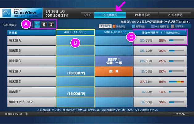 現在の授業、次の授業予定、パソコンの利用状況 表示画面イメージ