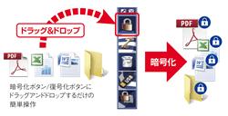 ファイル暗号化CR