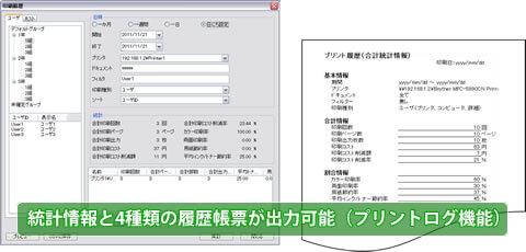 プリントログ機能のイメージ