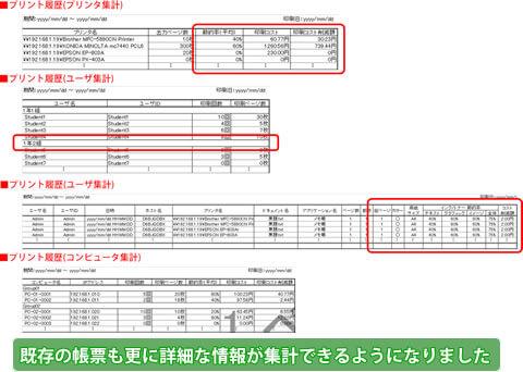 既存の帳簿も更に詳細な情報が集計できるようになりました